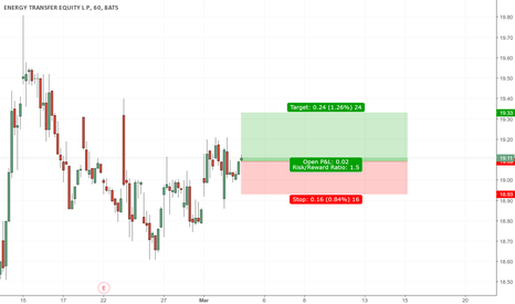 ETE: Another good buy!