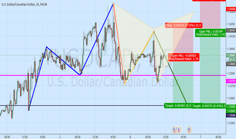 USDCAD: short shift in trend
