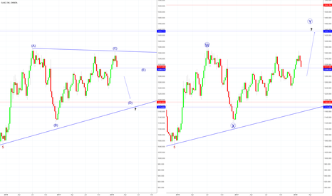 XAUUSD: GOLD - What will be first 1191 or 1433?
