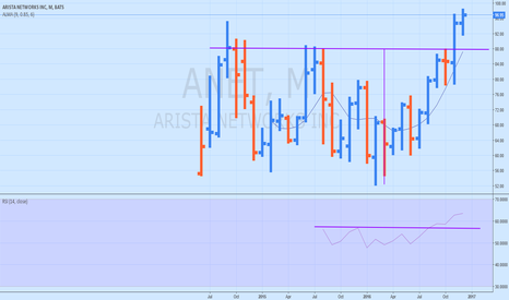 ANET: ANET new ATH