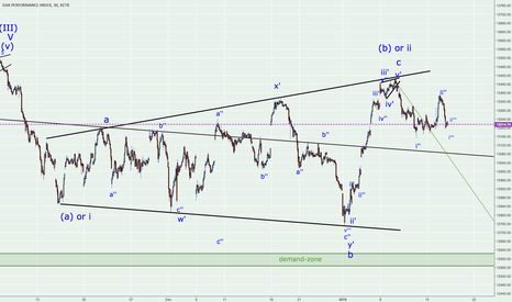 DAX: DAX stays short trade from EW-Perspective, look last Analysis