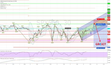 SPX500: S&P 500 GREXIT SHORT WEEKEND PLAN