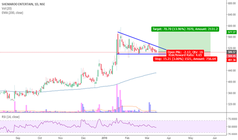 SHEMAROO: Shemaroo-Flirting near support