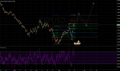 GBPUSD: 1,2,3,4,5 Everybody in the car, so come on let's ride ! GBP/USD