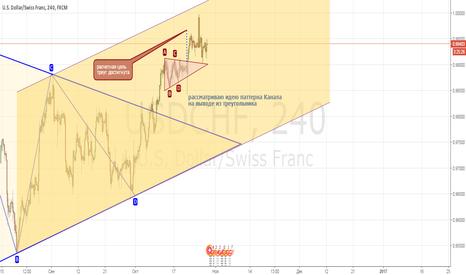 USDCHF: рассматриваю идею паттерна Канала на выходе из треугольника