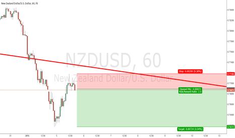 NZDUSD: NZD USD 4HR Short