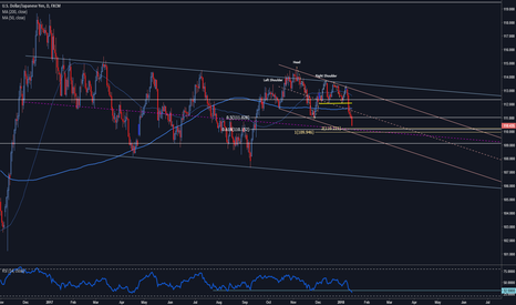 USDJPY: USDJPY key area