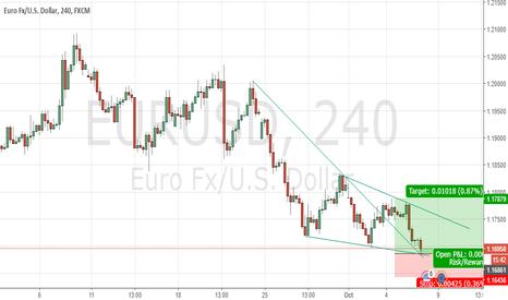 EURUSD: EURUSD Buy Vew