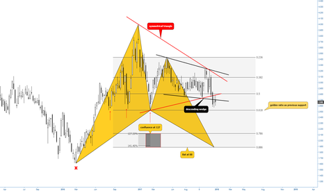 NG1!: (weekly) For bulls // At previous support also the golden ratio