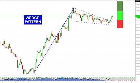 AUDUSD: Trend Continuation Pattern on AUDUSD