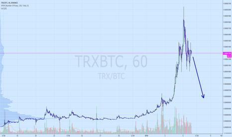 TRXBTC: TRON Pump and Dump