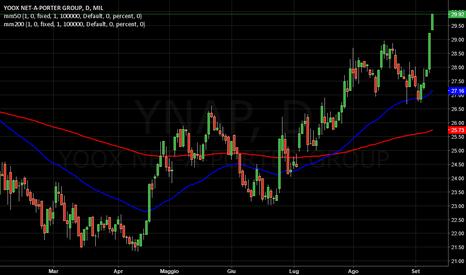 YNAP: YOOX   -   In eccesso