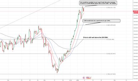 XAUUSD: Where will be GOLD heading ???