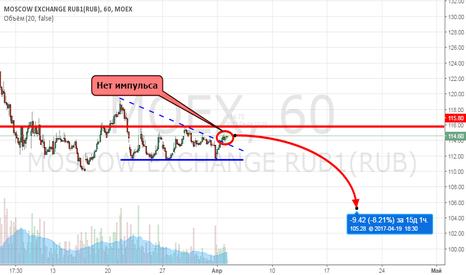MOEX: МосБиржа, не вижу перспектив для роста