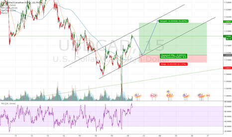 USDCAD: USDCAD climbing to 1.34, follow the channel up with some scalps