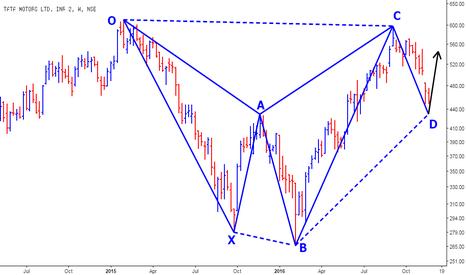 TATAMOTORS: Tata Motors
