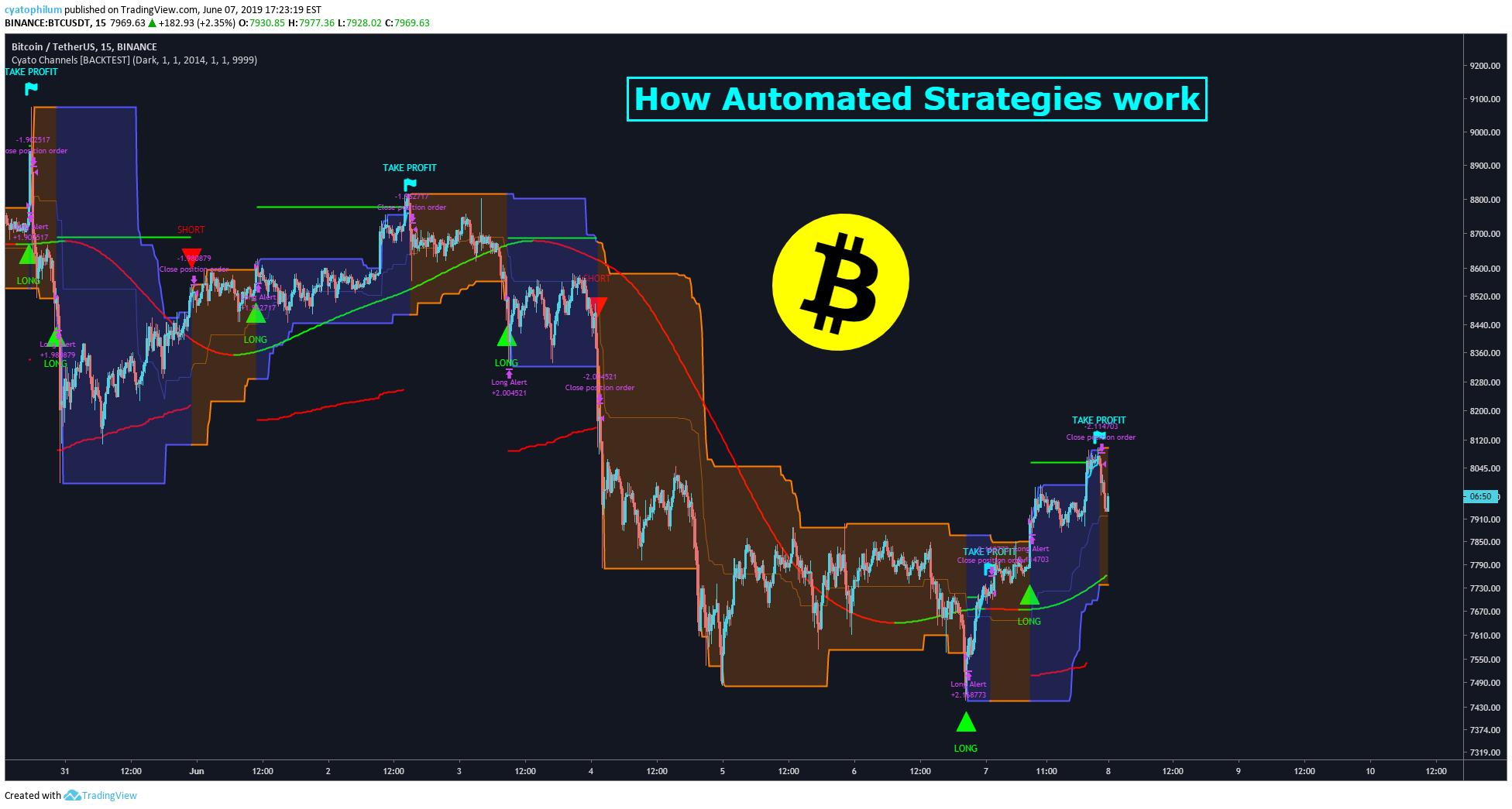 bitcoin bányászat pendrive