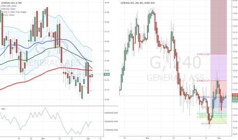 G: generali