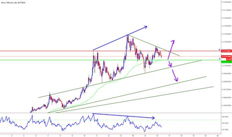 Tradingview Neo Btc