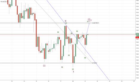UKX: FTSE - Combination retrace of wave (1)