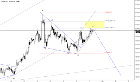 EURUSD: EURUSD Elliott Wave Count