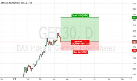 GER30: German30 Long