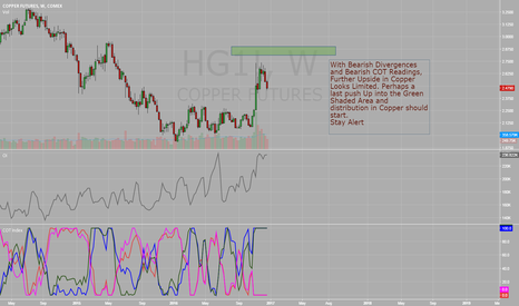 HG1!: Copper