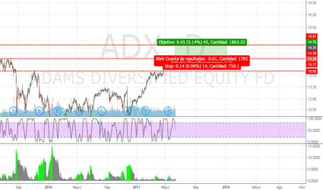 ADX: Rotura Resistencia y Pullback