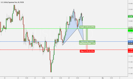USDJPY: POTENTIAL BULL BAT PATTERN ON USDJPY