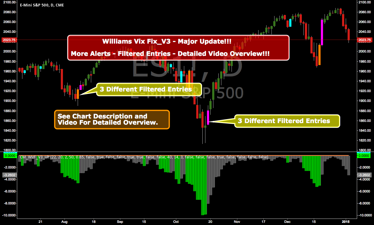 CM_Williams_Vix_Fix_V3_Ultimate_Filtered_Alerts