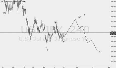 USDJPY: do you know why i hate wave 4 ?