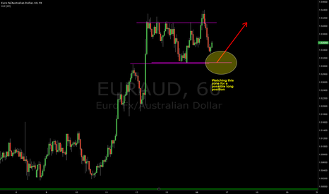 EURAUD: Holding for a good signal