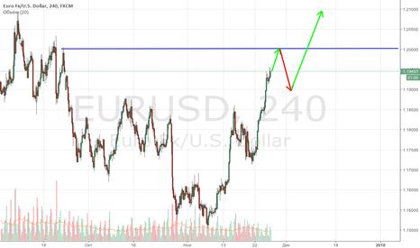 EURUSD: ОПЕК и Сенат США могут расстроить рынки