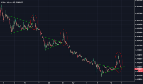 ICXBTC: ICX More downside?