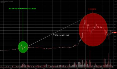 BTCUSD: BTC - Так лопнул ли пузырь? И почему быстрое падение наш друг?