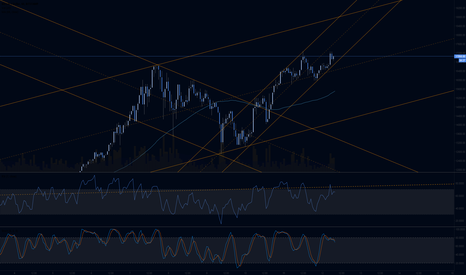 BTCUSD: BTC Channels - Hourly