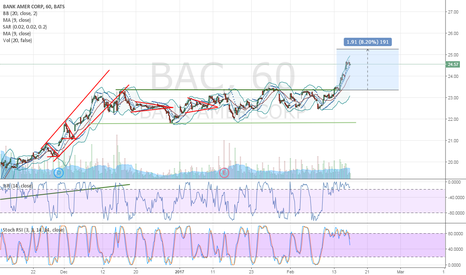 BAC: BAC lateral movement break up