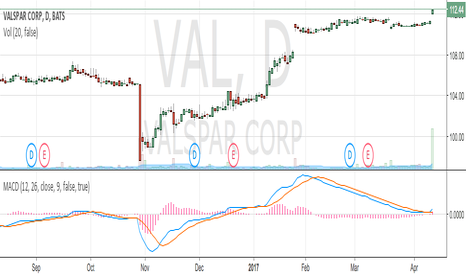VAL: Great Trade!