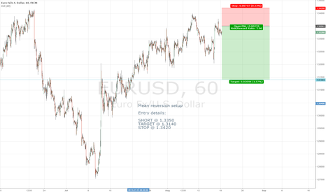 EURUSD: Euro mean reversion