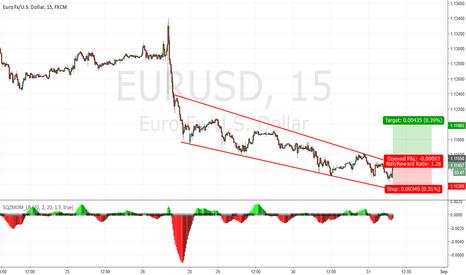 EURUSD: EURUSD falling wedge