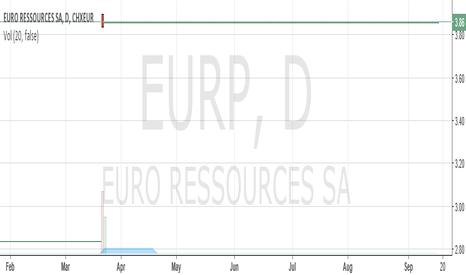 EUR: f