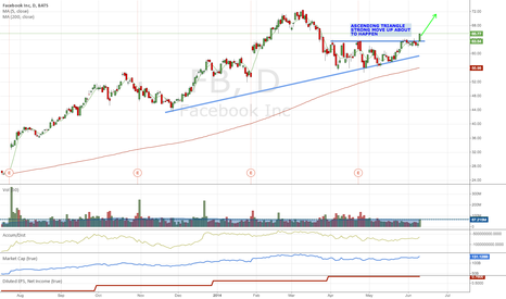FB: THE LOOONG AWAITED BREAKOUT