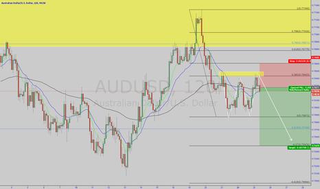 AUDUSD: Shorting AudUsd