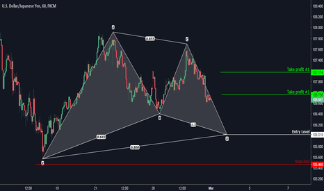 USDJPY: USDJPY: Pending Bullish Gartley Pattern
