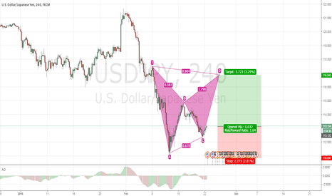 USDJPY: USDJPY TURN BACK?