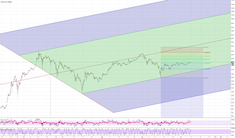 ETHUSD: ETH/USD Coinbase