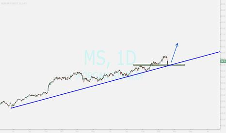 MS: MORGAN STANLEY ...buy opportunity