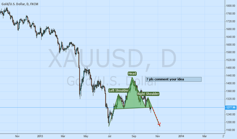 XAUUSD: XauUsd Daily Head & Sh ... please comment your idea