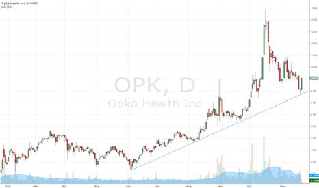 OPK: OPK -