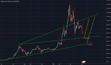 bitcoin atm upland ca